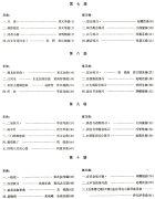 他の写真3: 全国民族楽器演奏(業余)考級二胡曲集