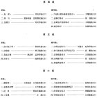 他の写真2: 全国民族楽器演奏(業余)考級二胡曲集